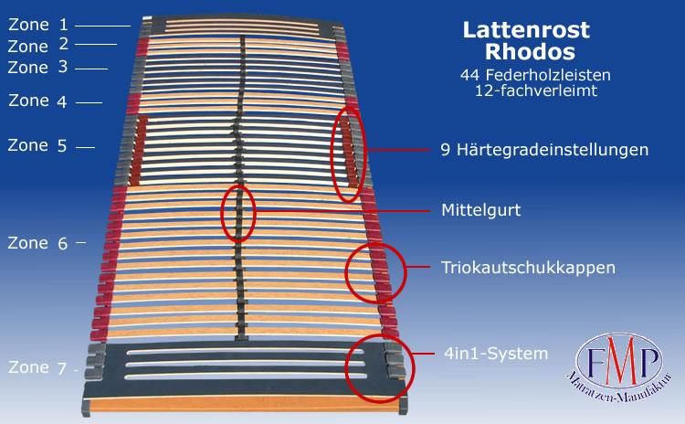7 zonen lattenrost rhodos klassisch 44 leisten 90x200 cm fmp matratzen manufaktur matratzen. Black Bedroom Furniture Sets. Home Design Ideas